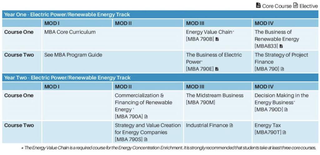 Electric Power/Renewable Energy Track