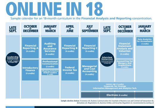 Unc Academic Calendar.Calendars Unc Kenan Flagler Business School