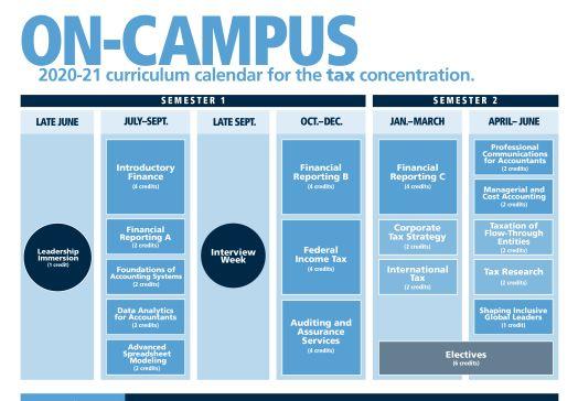 Unc Academic Calendar Fall 2022.Master Of Accounting Calendars Unc Kenan Flagler Business School